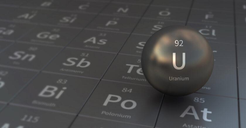 uranium market